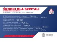 Talenty Małopolski 2019